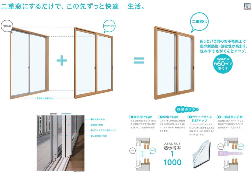 内窓の力v(*゚Д゚*)v